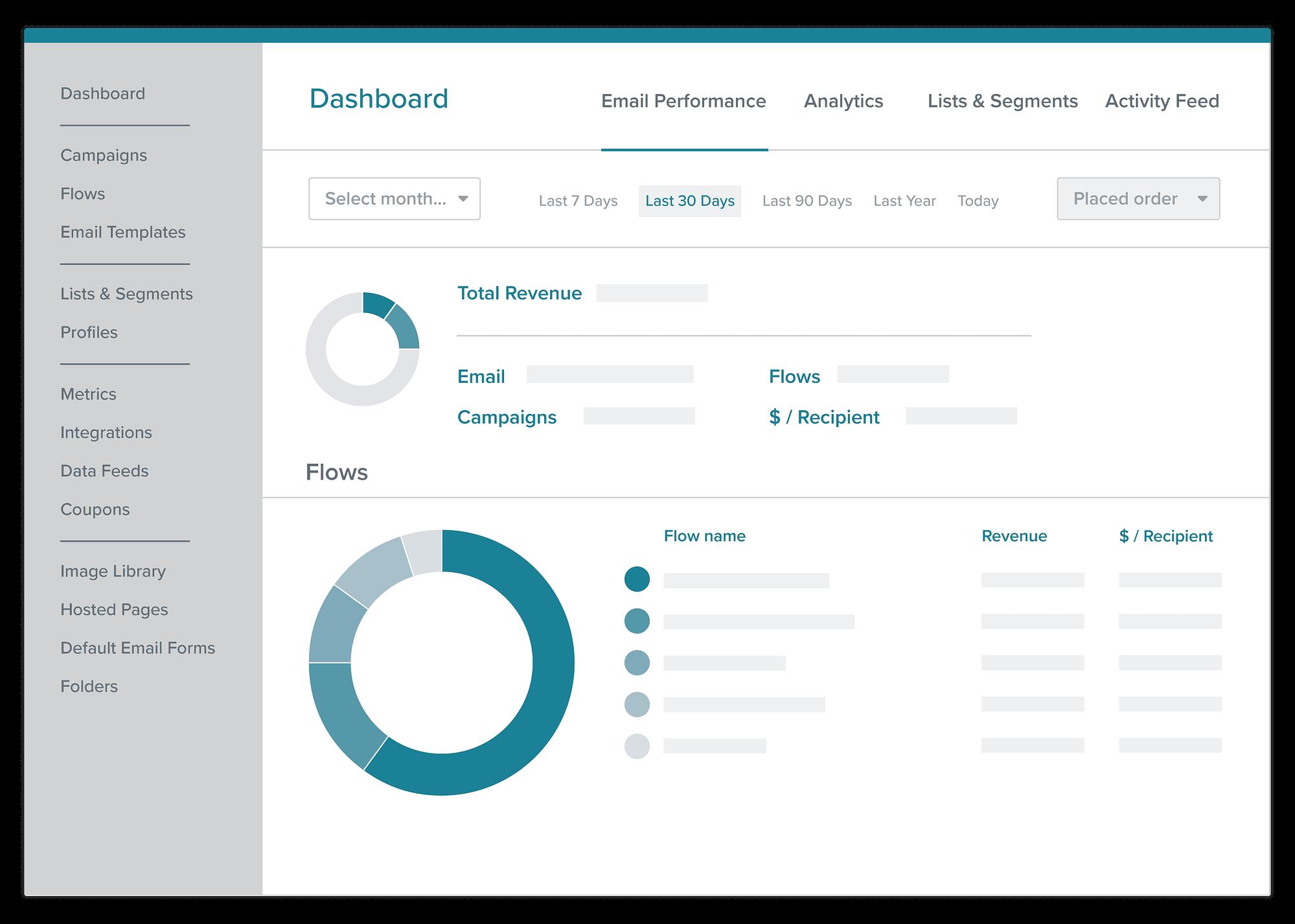 klaviyo-netsuite-ecommerce-integration-dashboard-image.png